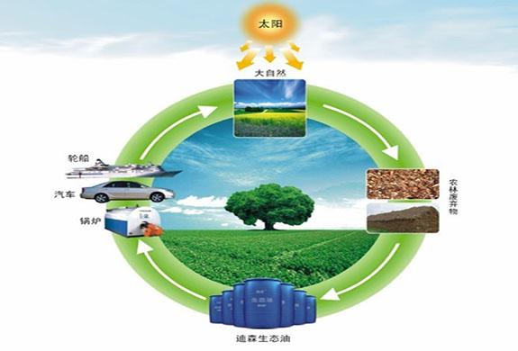 """""""兩秒等于千百萬年""""——廣州迪森熱能技術股份之生物油制備裝置冷卻器"""
